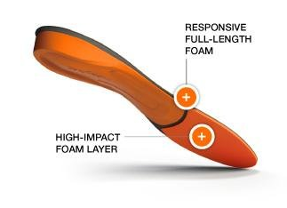Orange super feet insole