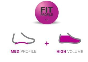 Superfeet berry insoles for active women